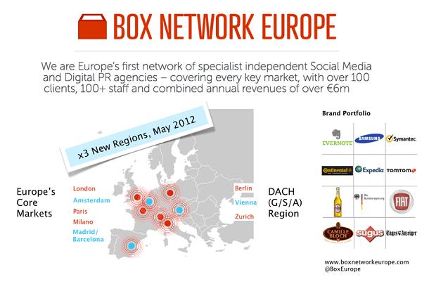 Box Network Agency Map